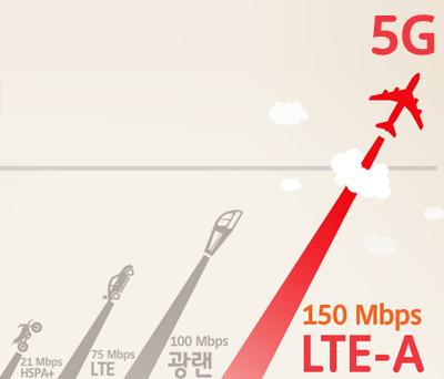 title_LTE-A_5G