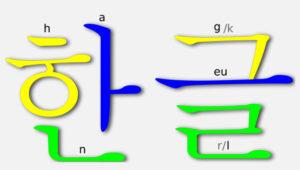 korean-language