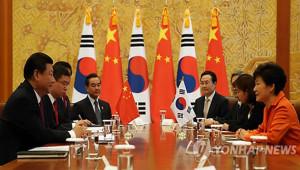 chin-southkorea