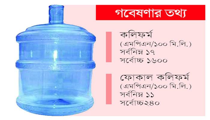 jar-water