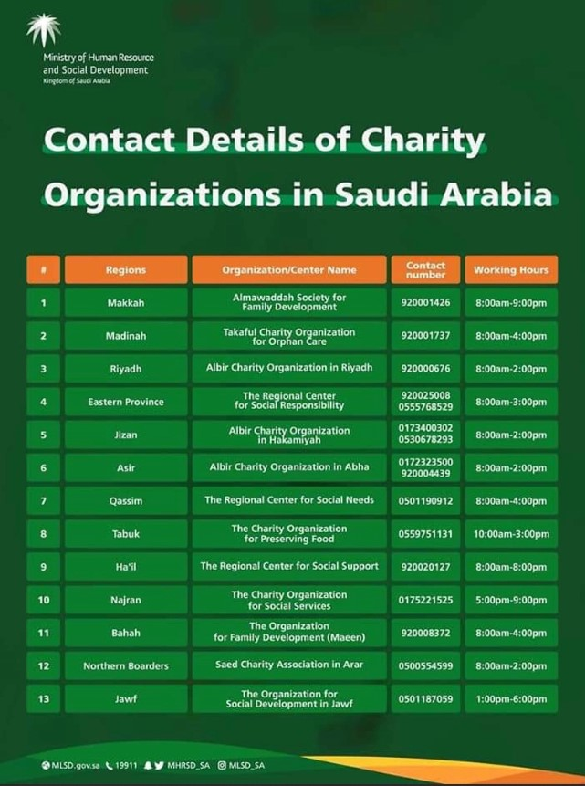 saudi-notice